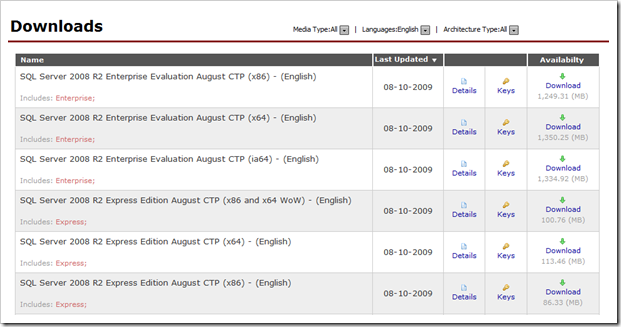 SQL Server 2008 R2 Evaluation August CTP released to MSDN/TechNet subscribers