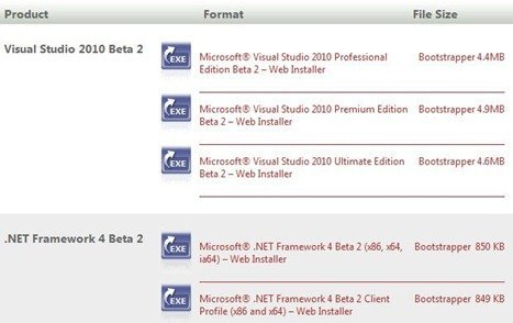 Visual Studio 2010 Beta 2 versions