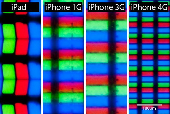 Apple-iPhone-4-retina-display-iPad-IPS-desktop-quality-IPS-panel.jpg