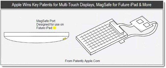 MagSafe For iPad