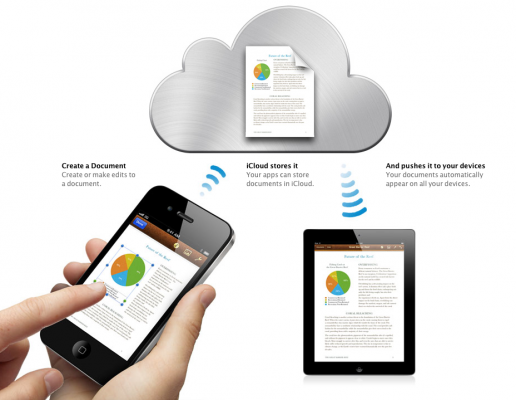 iWork With iCloud For iOS, Keynote, Numbers & Pages