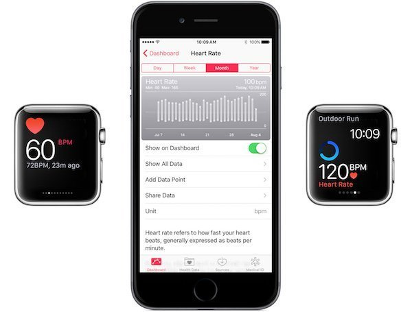 Heart rate is monitoring back to 10 minute intervals in WatchOS 2