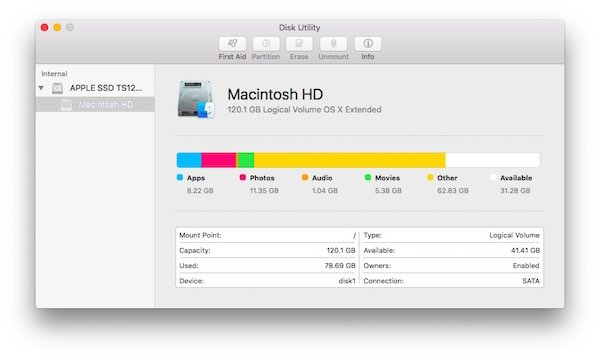 Downgrade from El Capitan to Yosemite or Mavericks 2