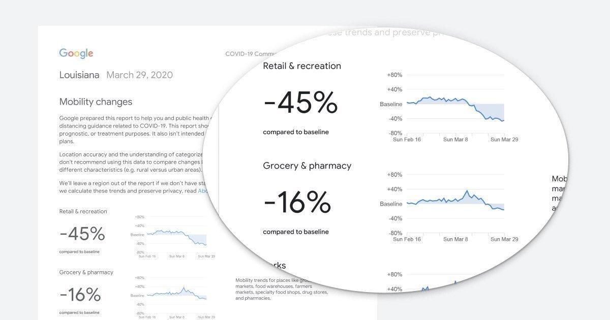 Google COVID-19 Community Mobility Reports