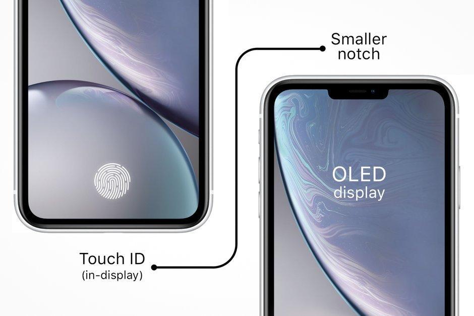 iPhone 12 Samsung Display