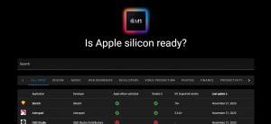Apple Silico