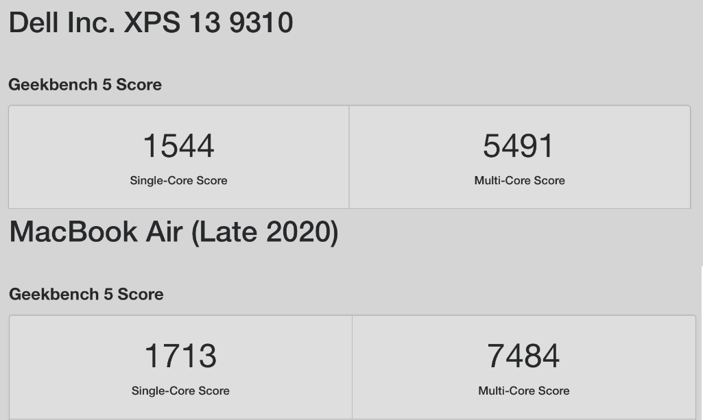 Intel vs. M1
