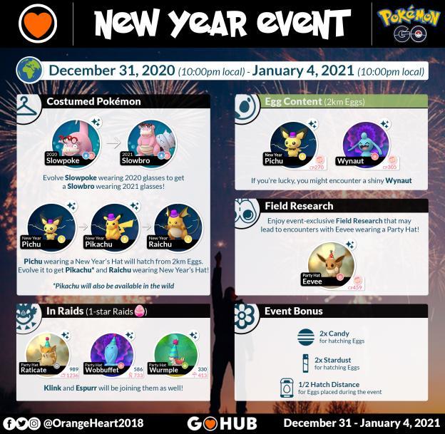 Pokémon GO New Year's event