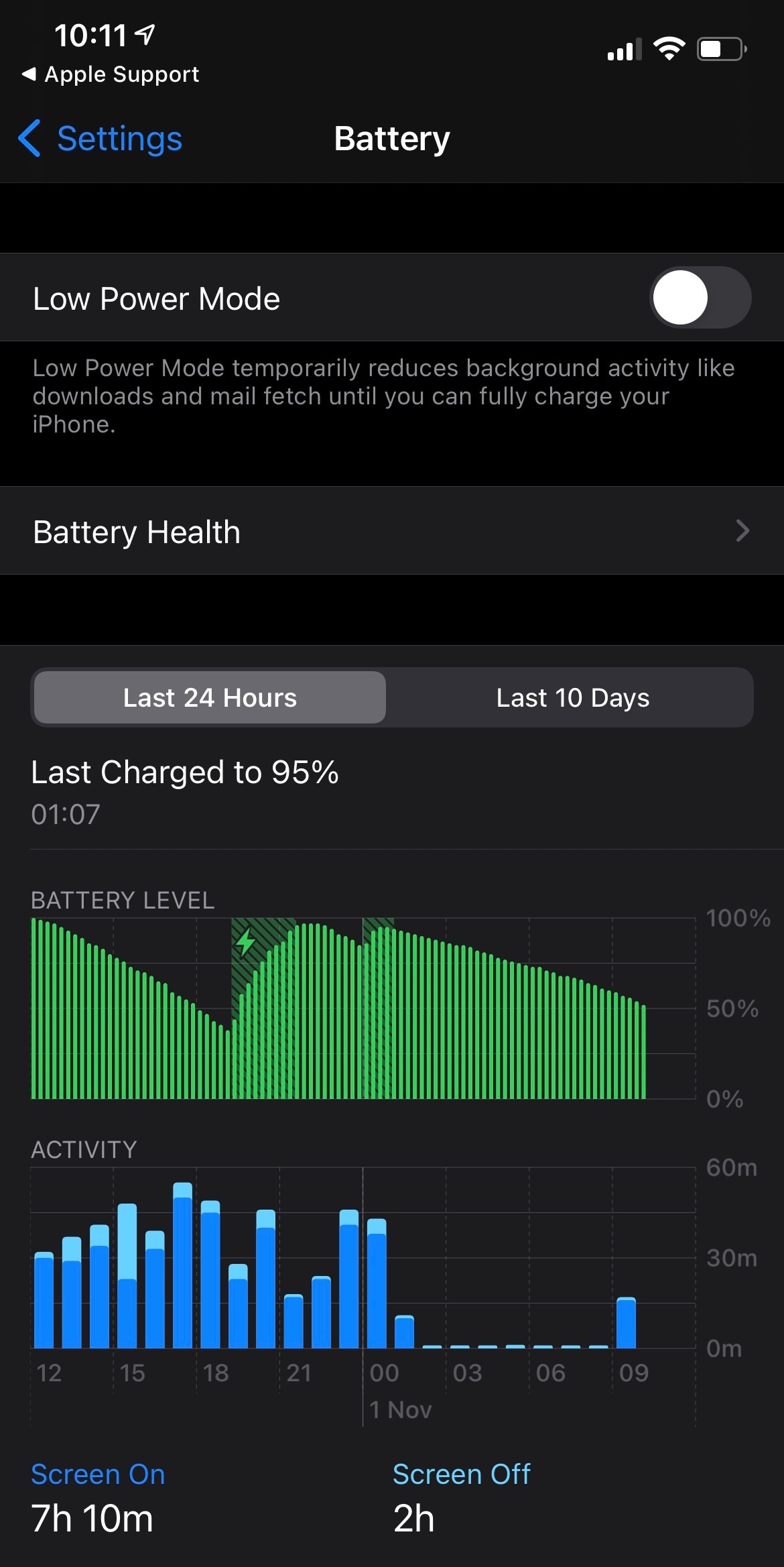 iphone 12 battery drain