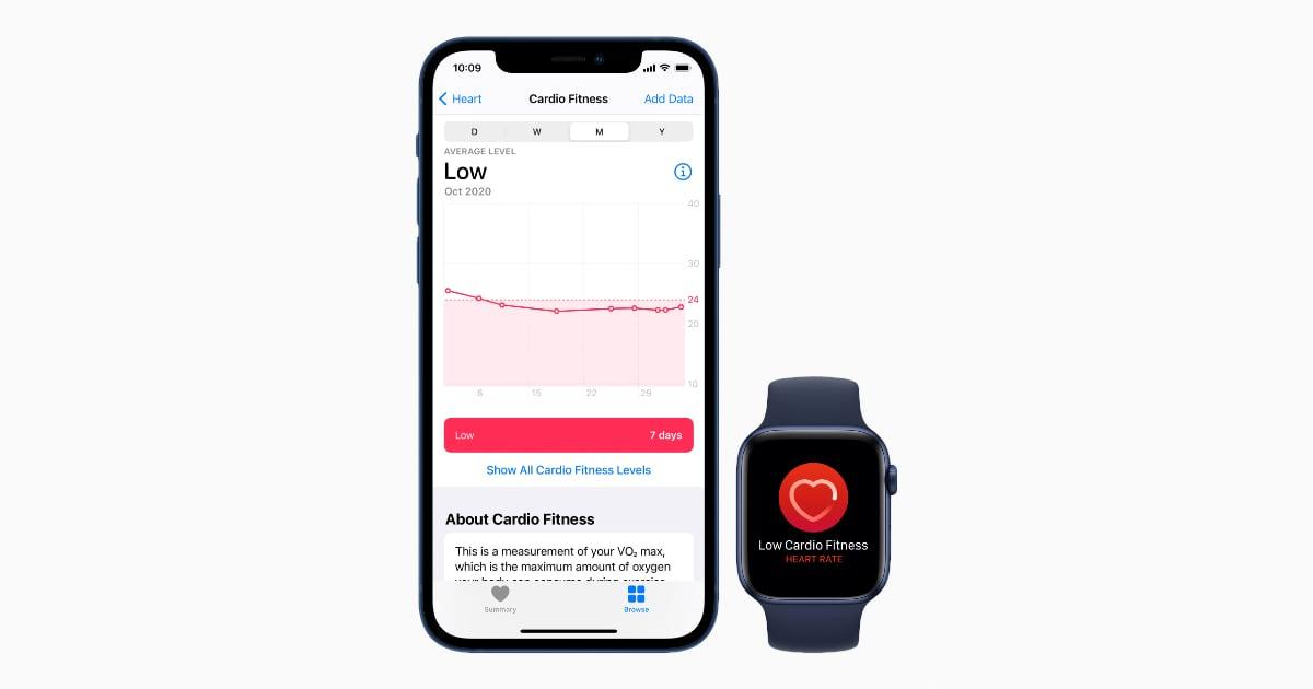 watchOS 7.2 cardiofitness