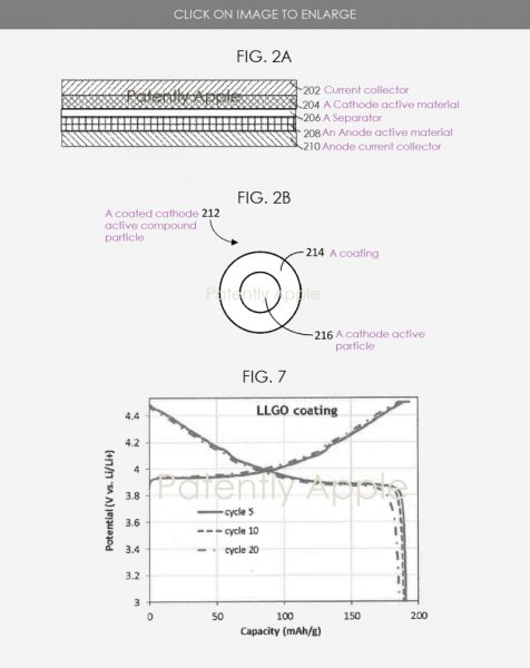Apple coating battery cathode iPhone