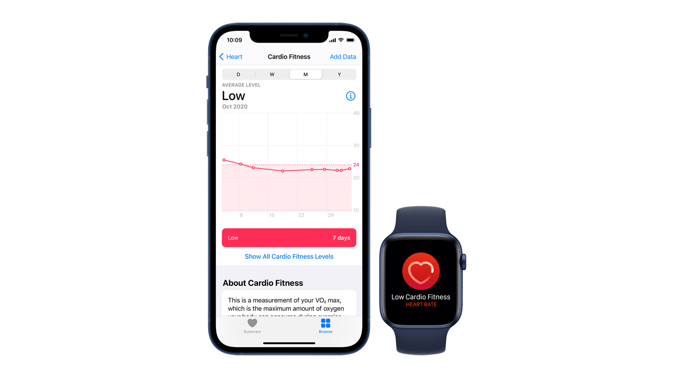 Apple may be working on new health hardware products, reveals job posting