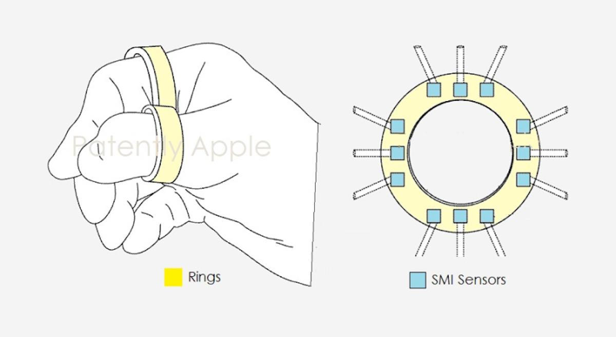 Apple- Smart Ring