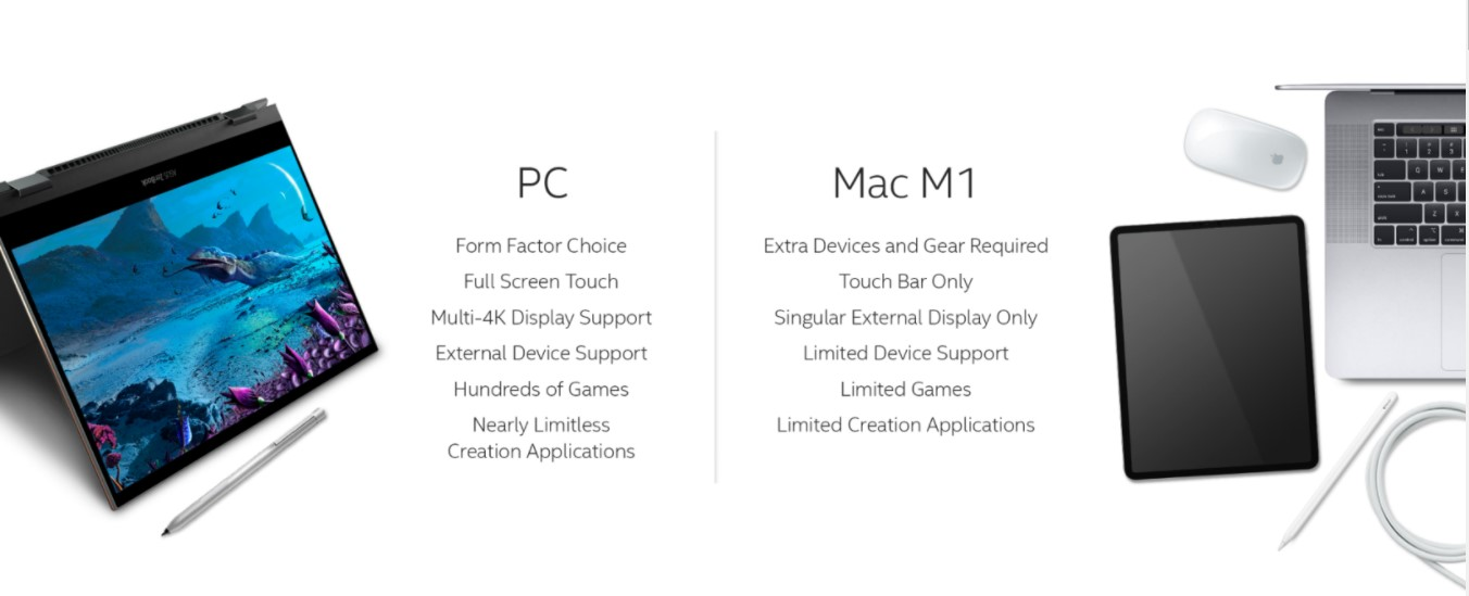 Intel launches website trying to convince users that PCs are better than Apple's M1 Macs