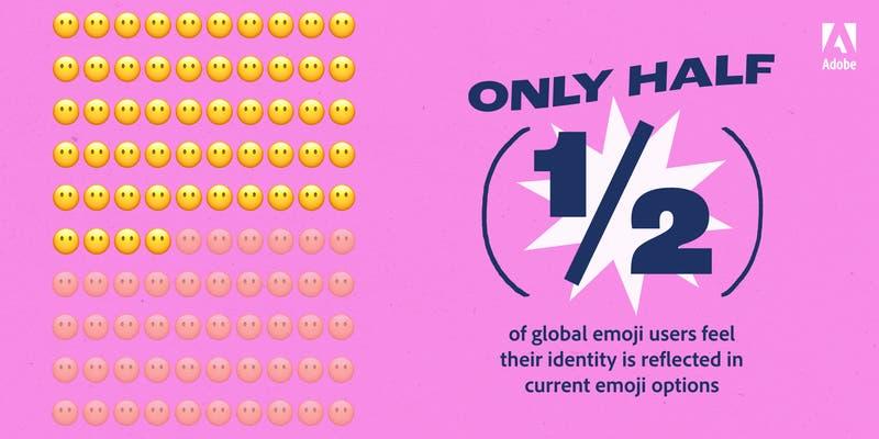 Demand for more representative emoji is high, according to new Adobe study