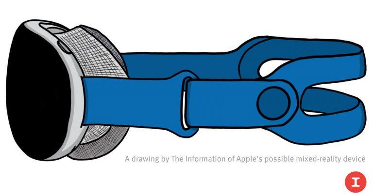 Apple AR/VR headset