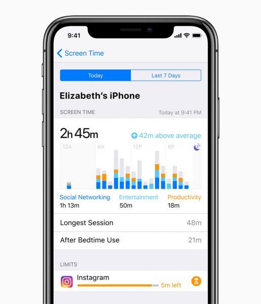 Screen time API iOS 15