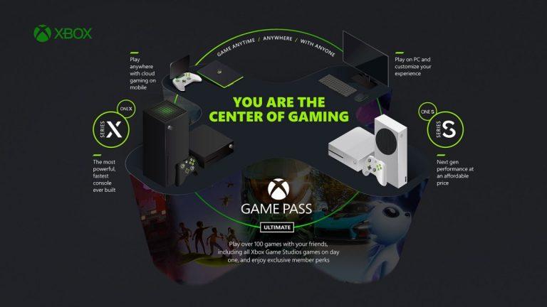 xCloud Gaming Microsoft Safari Apple