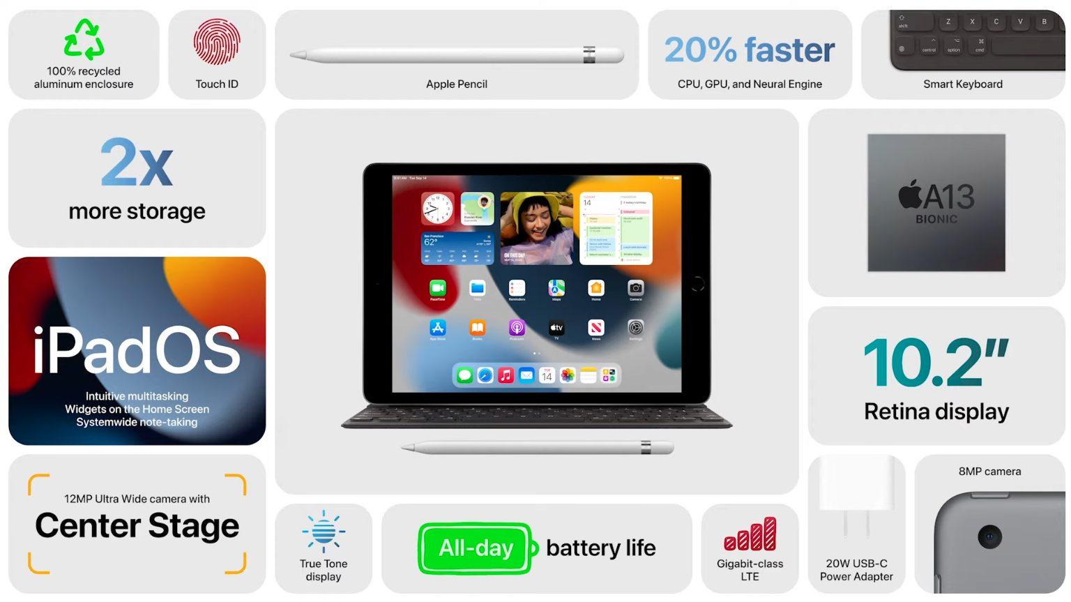 2021 iPad